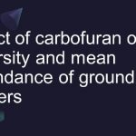 Effect of carbofuran on the diversity and mean abundance of ground spiders